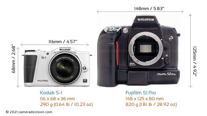 Kodak vs fujifilm essay Coursework Sample - September 2019