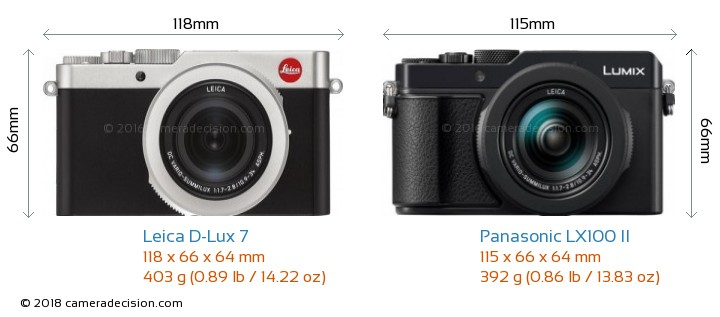 Leica D-Lux 7 vs Panasonic LX100 II Detailed Comparison