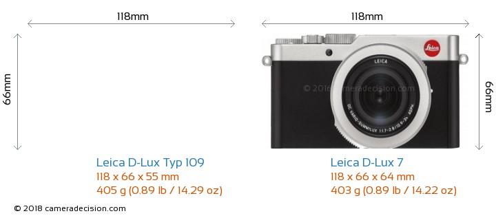 Leica D-Lux Typ 109 vs Leica D-Lux 7 Camera Size Comparison - Front View