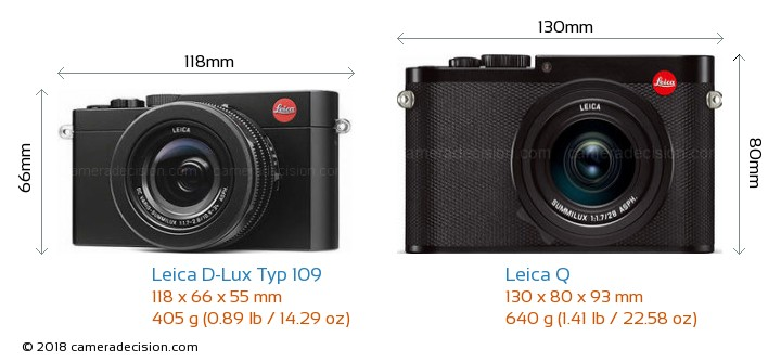 Leica D-Lux Typ 109 vs Leica Q Camera Size Comparison - Front View
