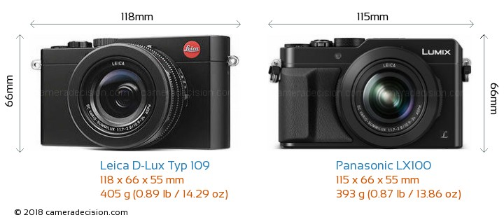 Leica D-Lux Typ 109 vs Panasonic LX100 Camera Size Comparison - Front View