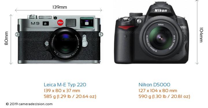 Download/ Supporto/ Assistenza clienti - Leica