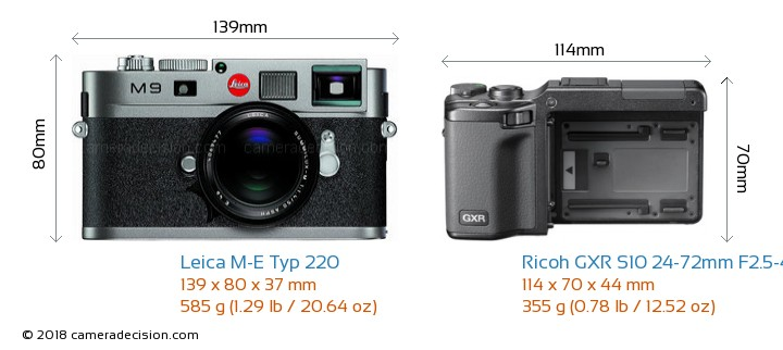 Leica M-E Typ 220 vs Ricoh GXR S10 24-72mm F2.5-4.4 VC Camera Size Comparison - Front View