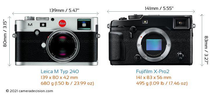Leica M Typ 240 vs Fujifilm X-Pro2 Camera Size Comparison - Front View