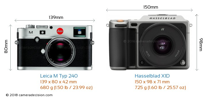 Leica M Typ 240 vs Hasselblad X1D Camera Size Comparison - Front View