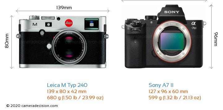 Leica M Typ 240 vs Sony A7 II Camera Size Comparison - Front View