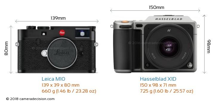 Leica M10 vs Hasselblad X1D Camera Size Comparison - Front View