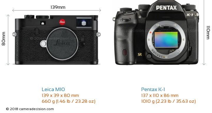 Leica M10 vs Pentax K-1 Camera Size Comparison - Front View