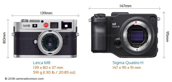 Leica M8 vs Sigma Quattro H Camera Size Comparison - Front View