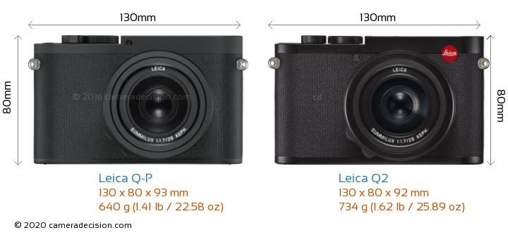 Leica Q-P vs Leica Q2 Camera Size Comparison - Front View