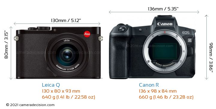 Leica Q vs Canon R Camera Size Comparison - Front View