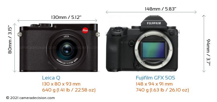 Leica Q vs Fujifilm GFX 50S Camera Size Comparison - Front View