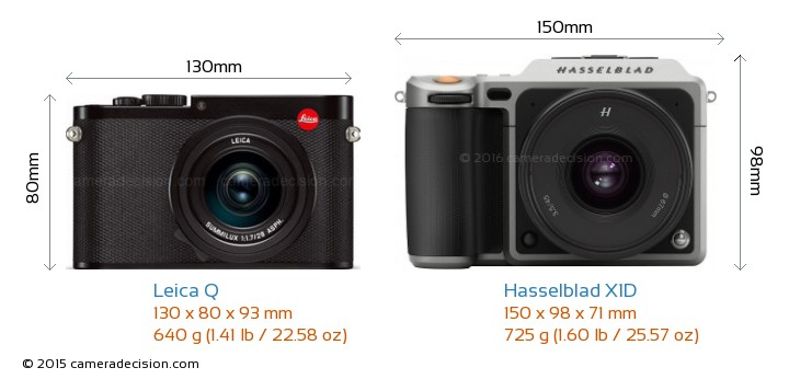 Leica Q vs Hasselblad X1D Camera Size Comparison - Front View