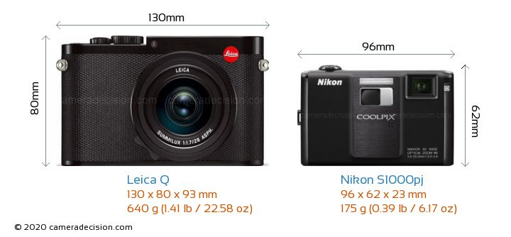 Leica Q vs Nikon S1000pj Camera Size Comparison - Front View