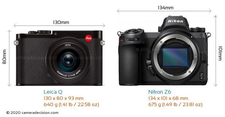Leica Q vs Nikon Z6 Camera Size Comparison - Front View
