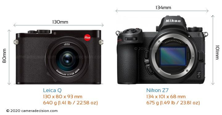 Leica Q vs Nikon Z7 Camera Size Comparison - Front View