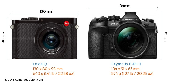 Leica Q vs Olympus E-M1 II Camera Size Comparison - Front View