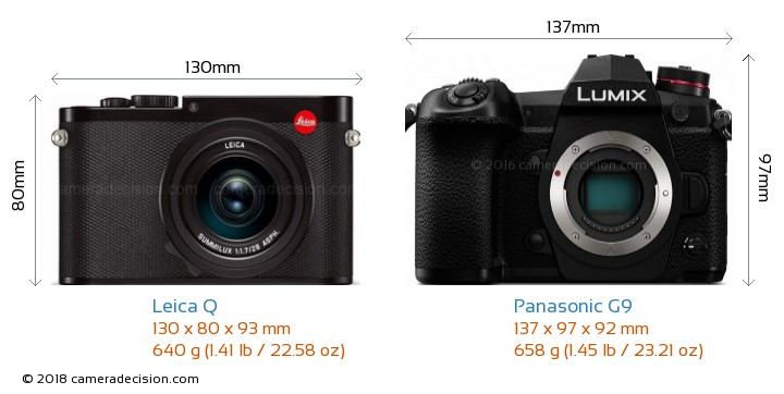 Leica Q vs Panasonic G9 Camera Size Comparison - Front View