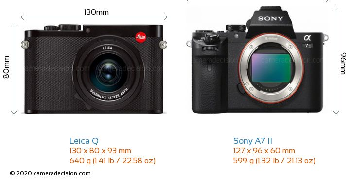 Leica Q vs Sony A7 II Camera Size Comparison - Front View