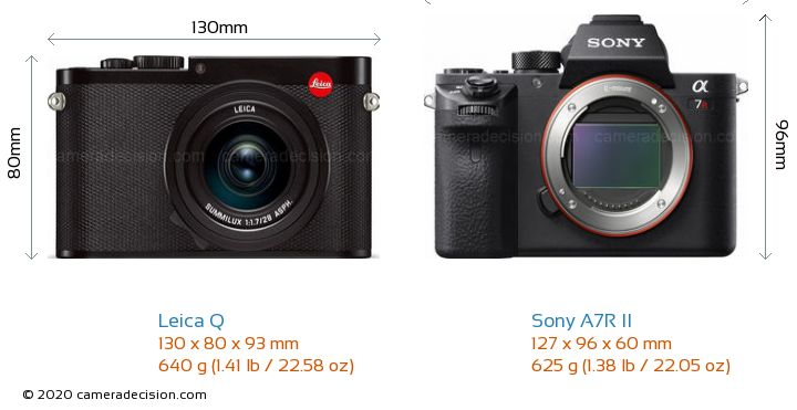 Leica Q vs Sony A7R II Camera Size Comparison - Front View