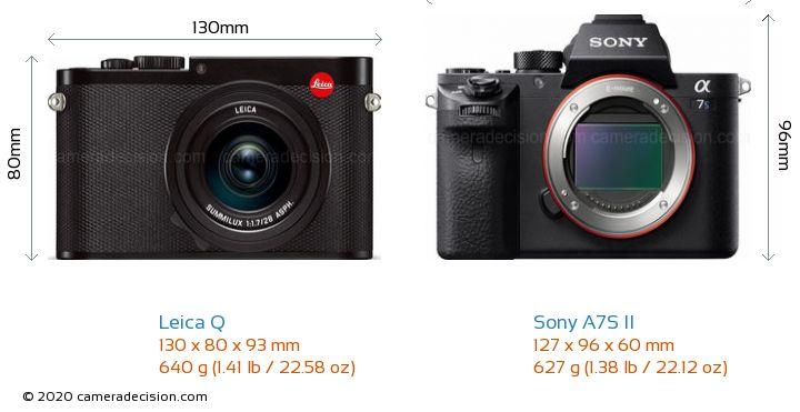 Leica Q vs Sony A7S II Camera Size Comparison - Front View