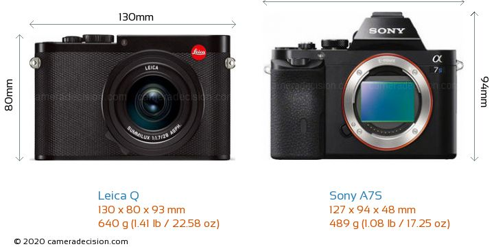 Leica Q vs Sony A7S Camera Size Comparison - Front View