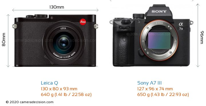 Leica Q vs Sony A7 III Camera Size Comparison - Front View