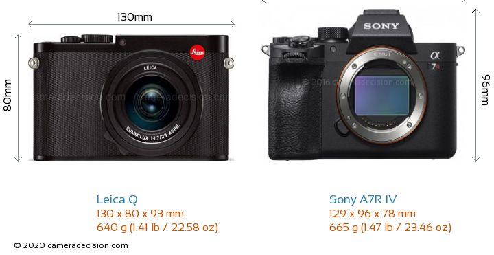 Leica Q vs Sony A7R IV Camera Size Comparison - Front View