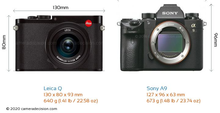 Leica Q vs Sony A9 Camera Size Comparison - Front View