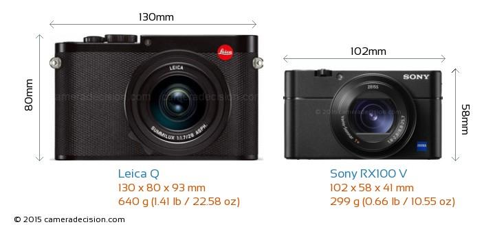 Leica Q vs Sony RX100 V Camera Size Comparison - Front View