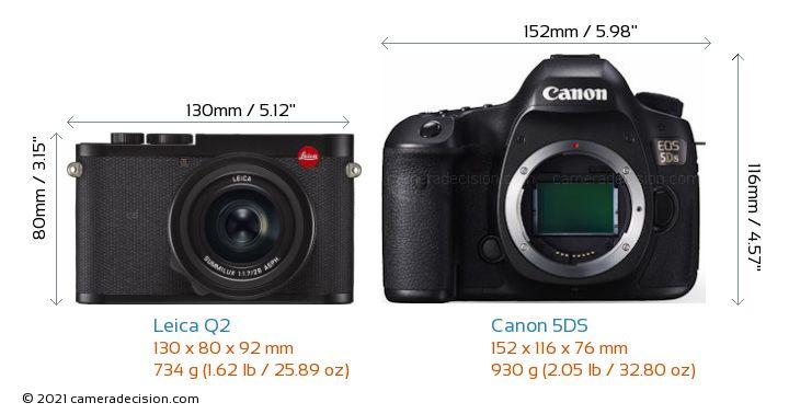 Leica Q2 vs Canon 5DS Camera Size Comparison - Front View