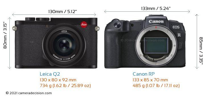 Leica Q2 vs Canon RP Camera Size Comparison - Front View