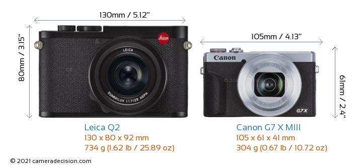Leica Q2 vs Canon G7 X MIII Camera Size Comparison - Front View