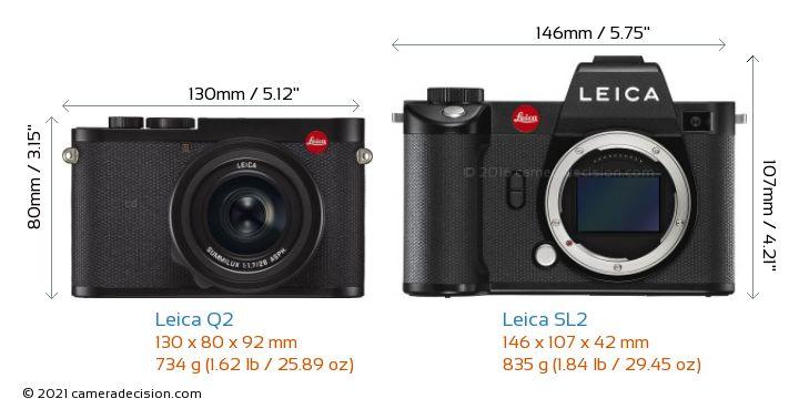 Leica Q2 vs Leica SL2 Camera Size Comparison - Front View