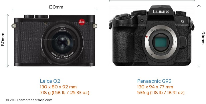 Leica Q2 vs Panasonic G95 Camera Size Comparison - Front View