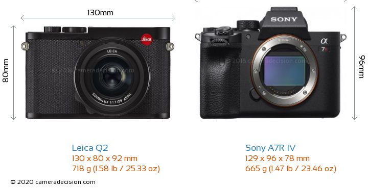 Leica Q2 vs Sony A7R IV Camera Size Comparison - Front View