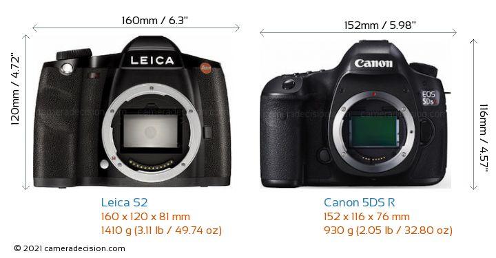Leica S2 vs Canon 5DS R Camera Size Comparison - Front View