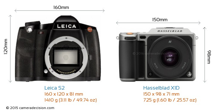 Leica S2 vs Hasselblad X1D Camera Size Comparison - Front View
