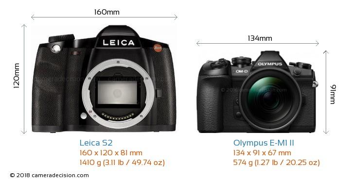 Leica S2 vs Olympus E-M1 II Camera Size Comparison - Front View