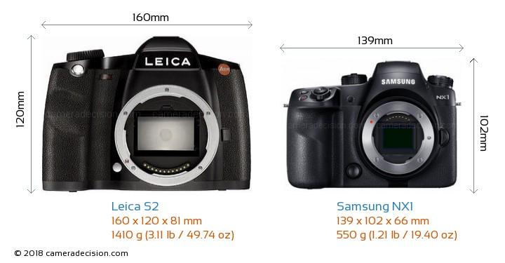 Leica S2 vs Samsung NX1 Camera Size Comparison - Front View