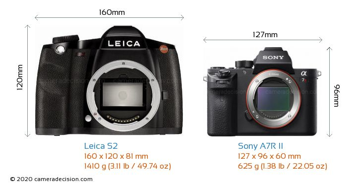 Leica S2 vs Sony A7R II Camera Size Comparison - Front View