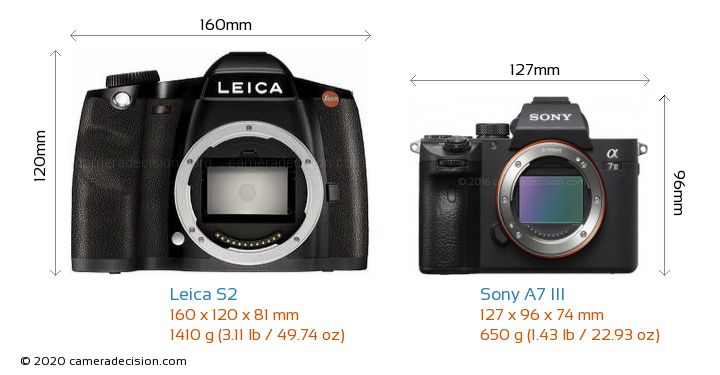 Leica S2 vs Sony A7 III Camera Size Comparison - Front View