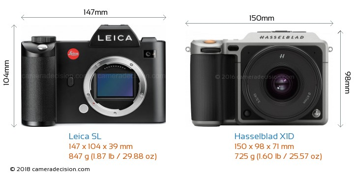 Leica SL vs Hasselblad X1D Camera Size Comparison - Front View