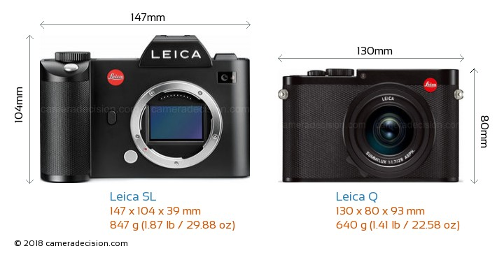 Leica SL vs Leica Q Camera Size Comparison - Front View