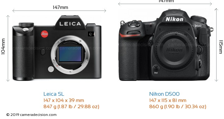 Leica SL vs Nikon D500 Camera Size Comparison - Front View