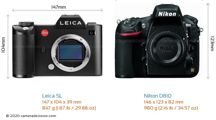 Leica SL vs Nikon D810 Camera Size Comparison - Front View