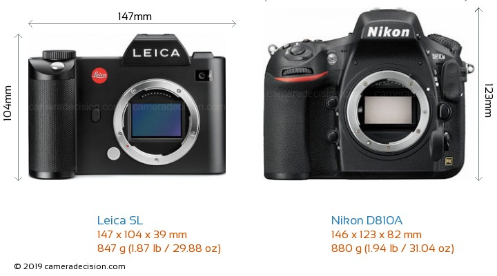 Leica SL vs Nikon D810A Camera Size Comparison - Front View