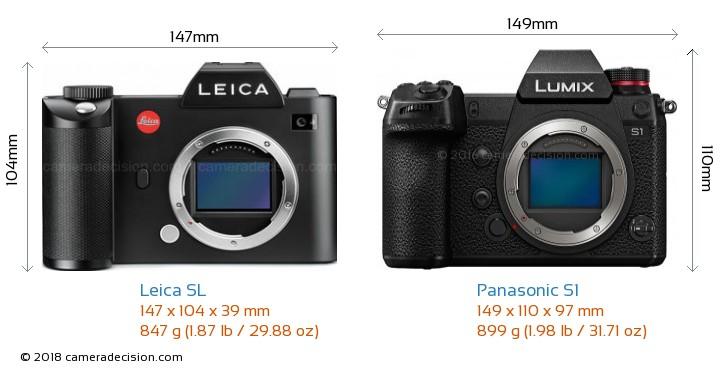 Leica SL vs Panasonic S1 Camera Size Comparison - Front View