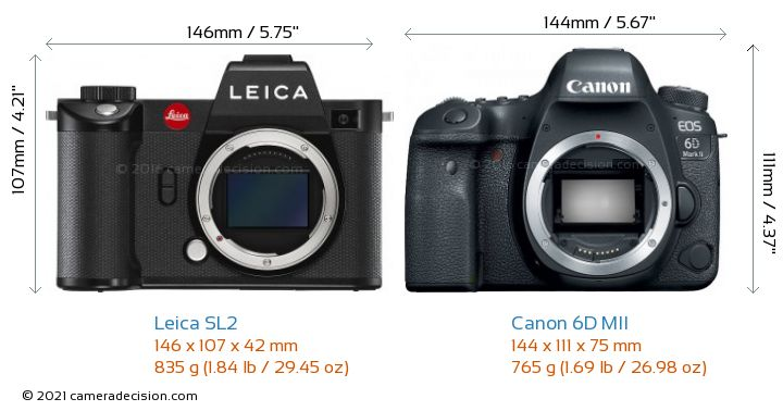 Leica SL2 vs Canon 6D MII Camera Size Comparison - Front View