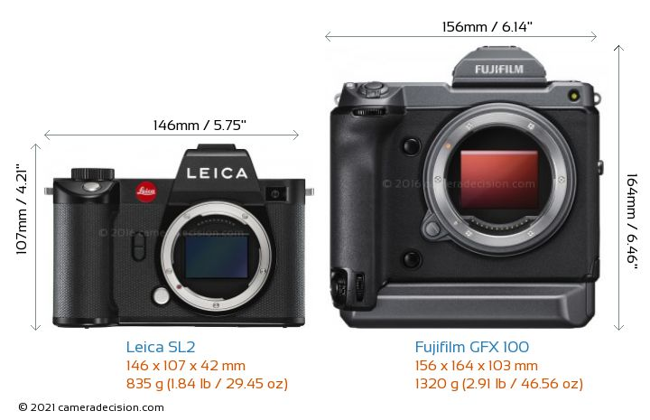 Leica SL2 vs Fujifilm GFX 100 Camera Size Comparison - Front View